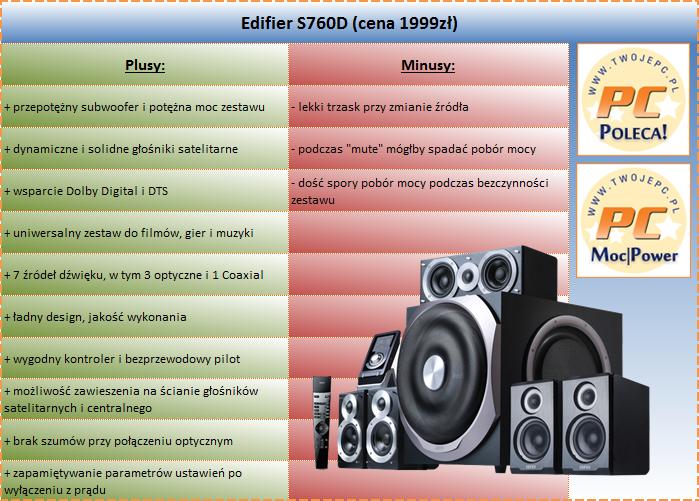 Edifier S760D plusy i minusy / wady i zalety
