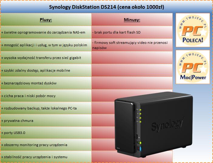 DS214 podsumowanie