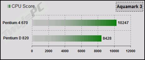 uruchom test podłączenia w rslogix 5000 spis randkowy