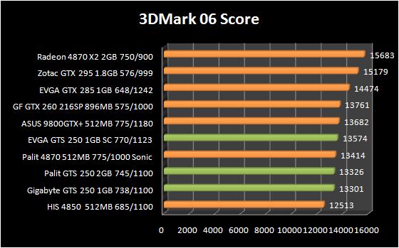 Ecs9800(8800)gt vs his 4850